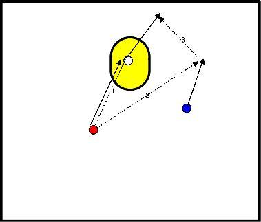 korfbal Schot uit beweging