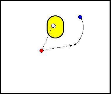 korfbal Schot uit beweging zonder bal