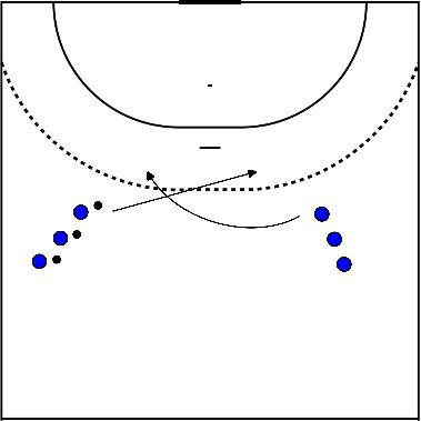 handbal Warm gooien met wissel