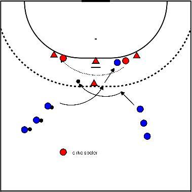 handbal Positiewisseling kruisen (2)