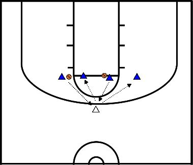 basketbal Warming up passing drill