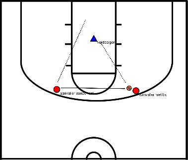 basketbal Beslissen om naar doel te gaan