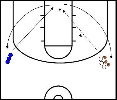 basketbal Lay-up, lay-back