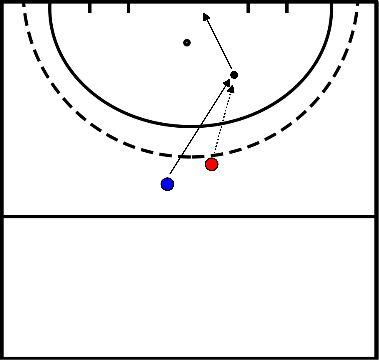 hockey Afwerken/scoren in 1 tijd