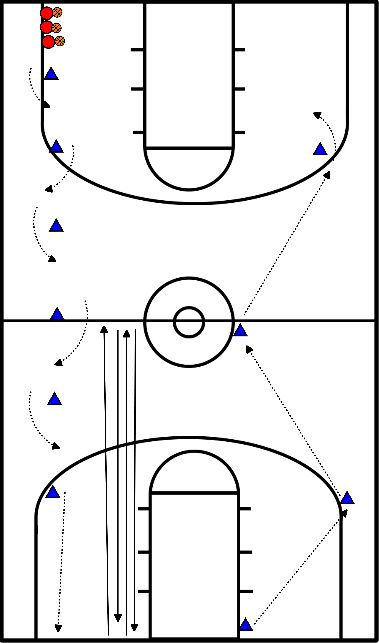 basketbal Igors circuit