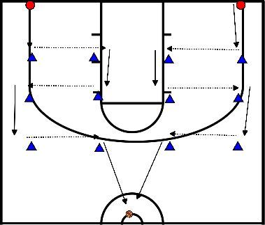 basketbal Defensive step slide +1-1