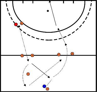 hockey Aannemen en versnellen onder druk