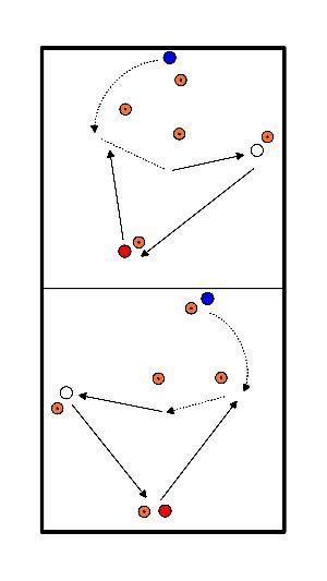 hockey pivoteren / aannemen / afspelen