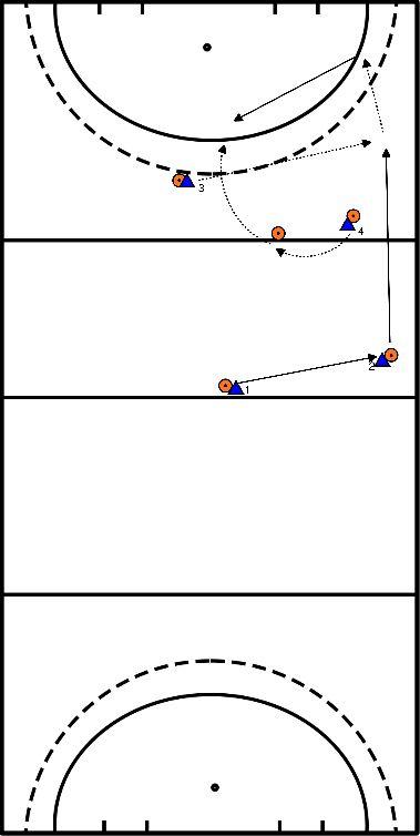 hockey Aanval via zijkant