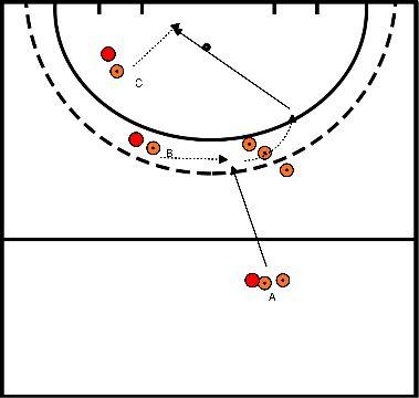 hockey Blok 4 oefening 1 lift actie + tip-in