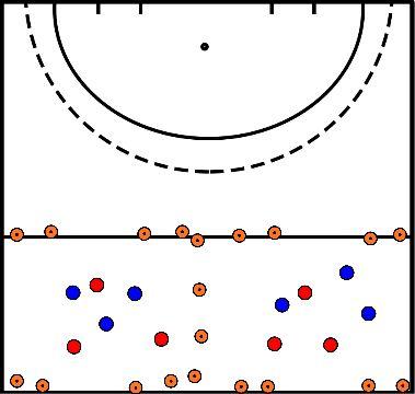 hockey Blok 4 oefening 3 twee kleine partijtjes met one touch