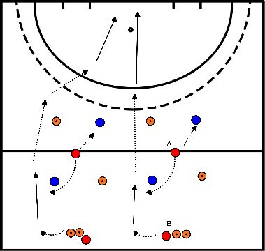 hockey Blok 3 oefening 1 aannemen in de loop