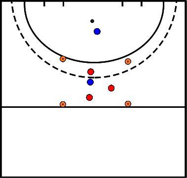 hockey Blok 3 oefening 3 balbezit met afronden