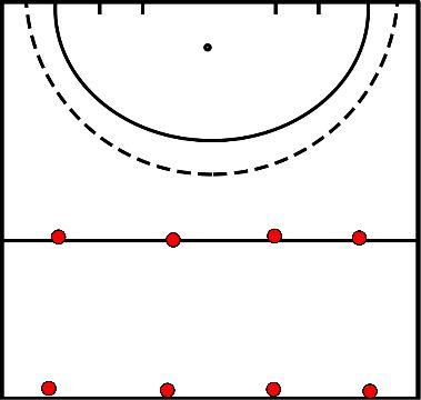 hockey Blok 3 oefening 1 aanleren van de scoop