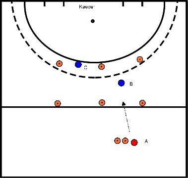 hockey Blok 3 oefening 2 1 tegen 1 naar uitbreiding 1 tegen 2