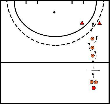 hockey Blok 3 oefening 2 chop aanleren