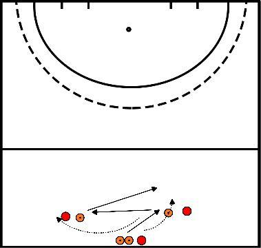hockey Blok 2 oefening 1 vlechten