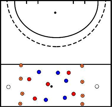 hockey Blok 2 oefening 3 balbezit met schakelmoment