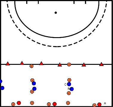 hockey Blok 2 oefening 3 dubbel zetten van je tegenstander