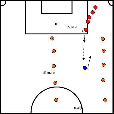 voetbal 1 tegen 1