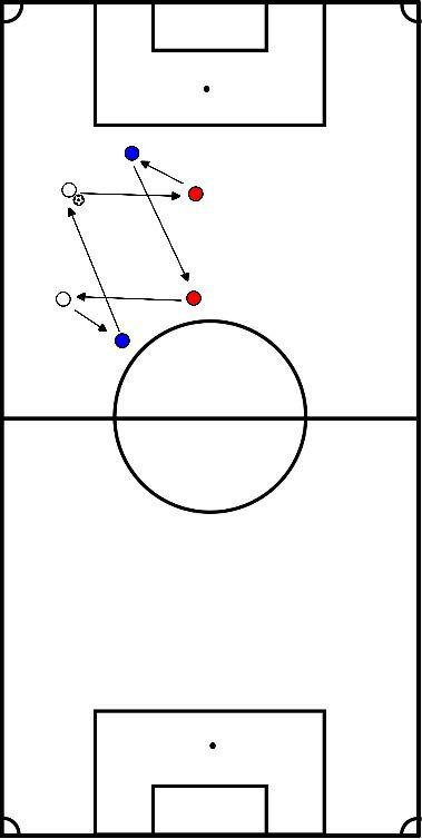 voetbal Zeshoek passen