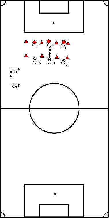 voetbal Bal afschermen