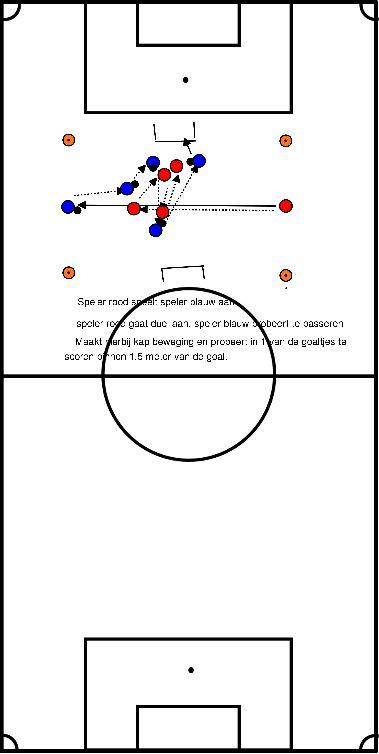 voetbal 1op1 spel met 2 goaltjes