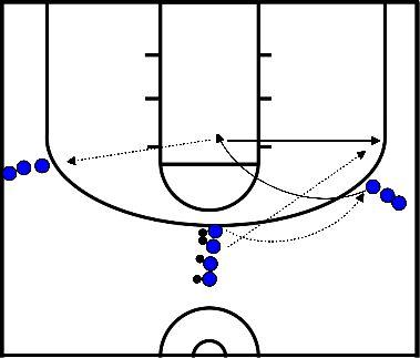 basketbal Shooting drill - 3