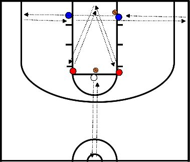 basketbal Conditie - shots
