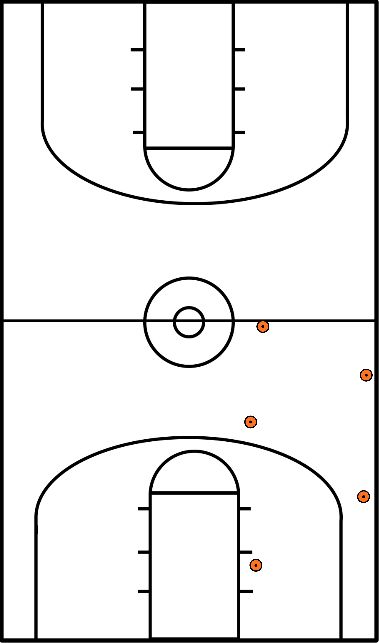 basketbal Warming up drill met zig/zag dribbel