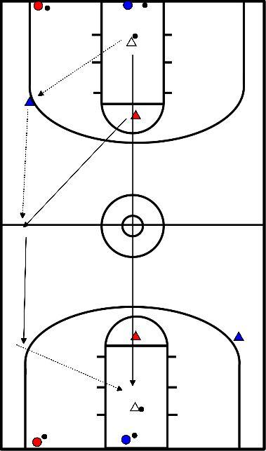 basketbal Opwarming offensieve transitie met 10