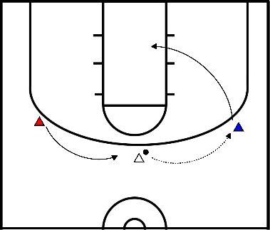 basketbal Opwarming Dribbel AT 3- 0