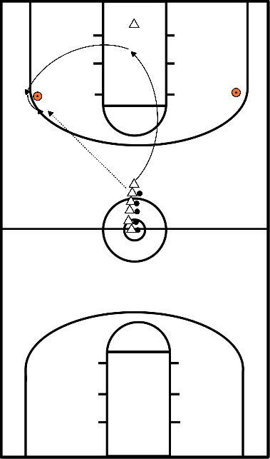 basketbal Shooting - 2 sides
