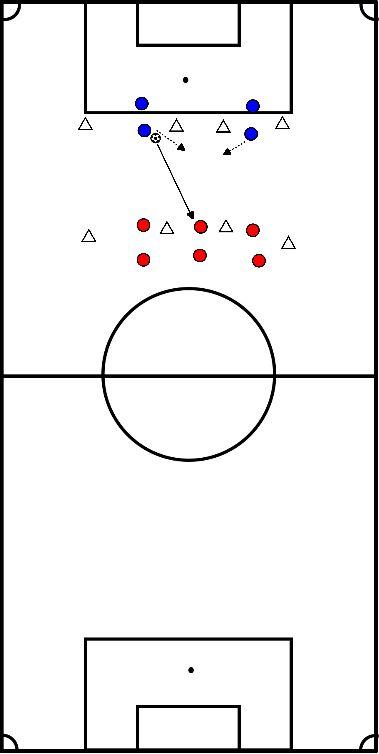 voetbal 3-2 rugdekking