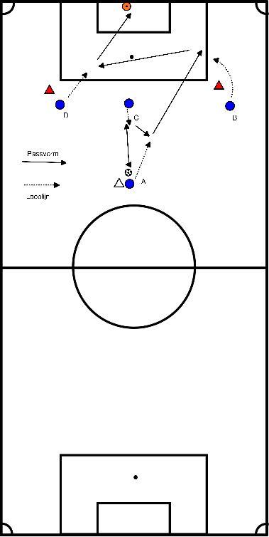 voetbal Afronden combi 1