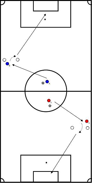voetbal Afwerk en duelvorm TR4