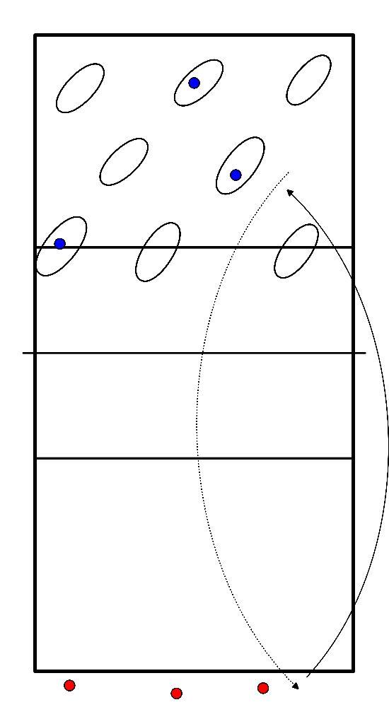 volleybal Onderhandse opslag in hoepels met tweetallen