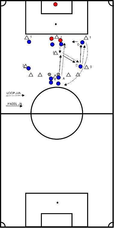 voetbal Afronden actieve verdediger deel 2