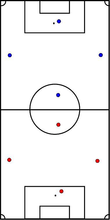voetbal Matchvorm met inworp