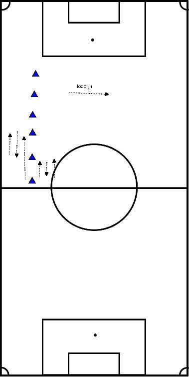 voetbal Sprint vorm 50 mtr hen 1 terug