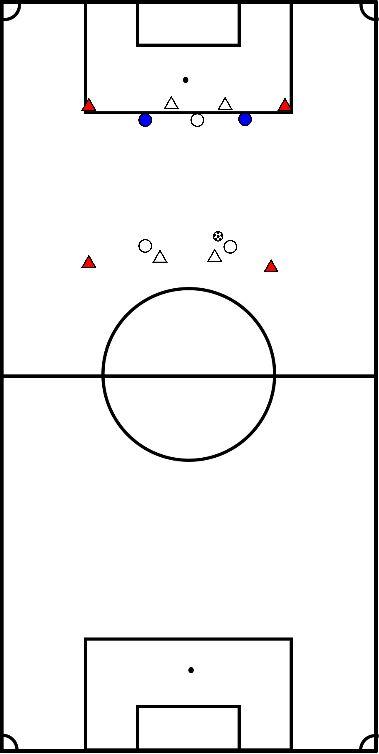 voetbal 3-2 opbouw onder druk