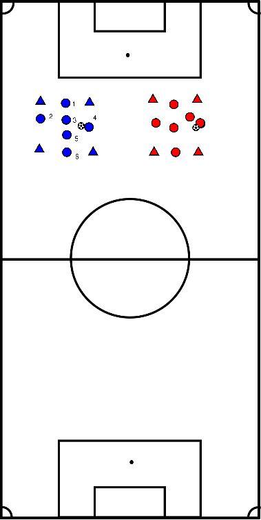 voetbal Positie spel omschakel