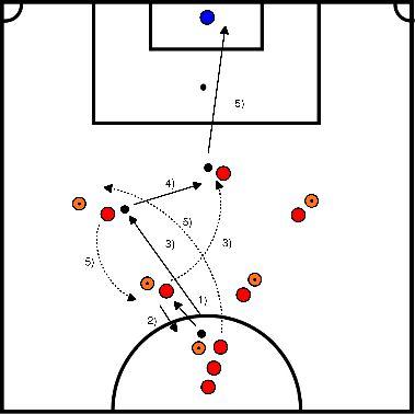 voetbal Afrond oefening kaats diepte pas en afronden