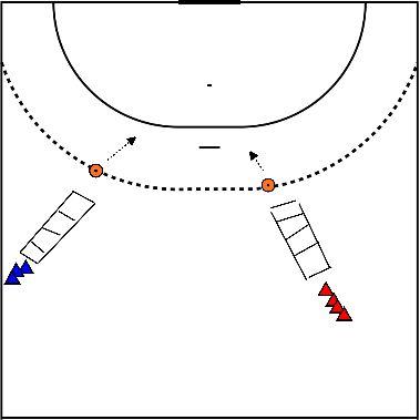 handbal Ladderen en nulpas