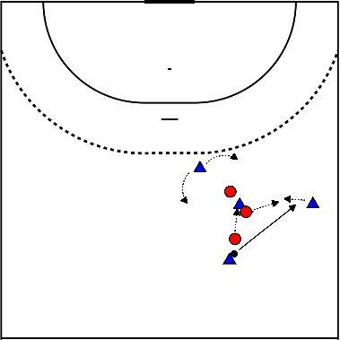 handbal Samenwerking in de dekking