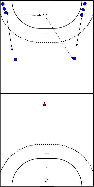 handbal Break lopen met verdediging