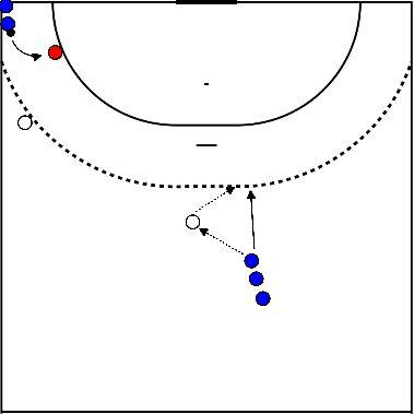 handbal Loopschot en schijnbeweging hoek
