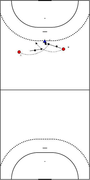 handbal Kruisen