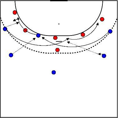 handbal Eerste lijn wissel