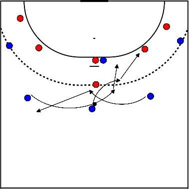 handbal Tweede lijn wissel